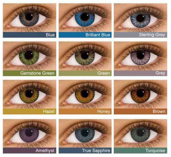 Pair of one day contact lens with container and solution