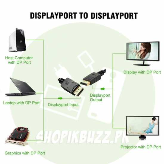 Display Port Cable High Speed Display Port Display Port DP Male to DP Male...